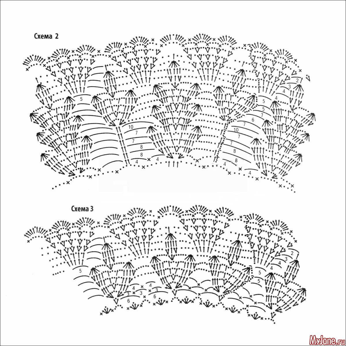 Схема вязания спицами ажурный круг