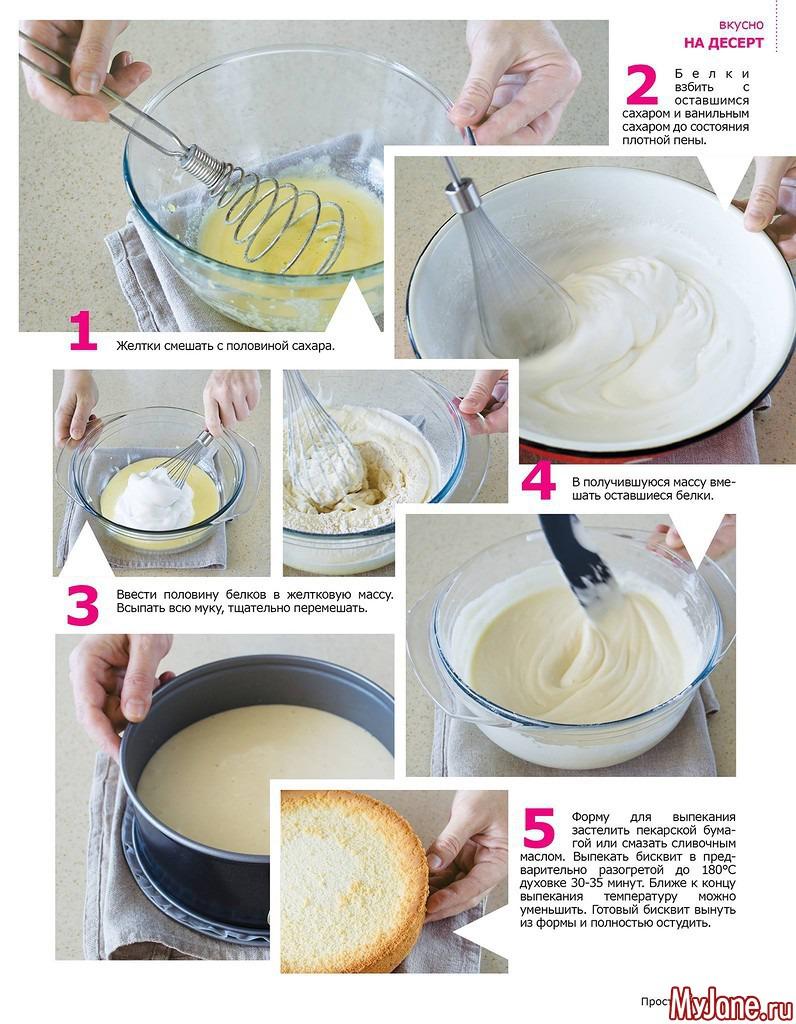 Кейк попсы рецепт пошагово с кремом внутри