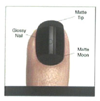 The new trend of manicure: glossy + matte