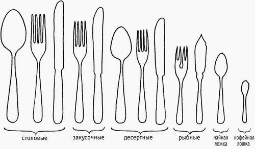 ООО КОРТЛАВ  Рязанский мясокомбинат