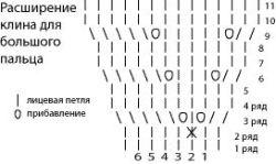 Схема варежек спицами с пальцем клином