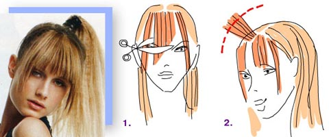 Как сделать рваную стрижку