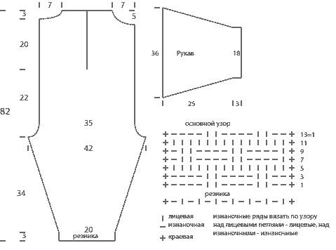 Схема вязания полукомбинезона спицами 84