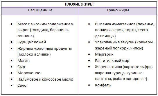 http://www.myjane.ru/pics/19012013/table1.jpg