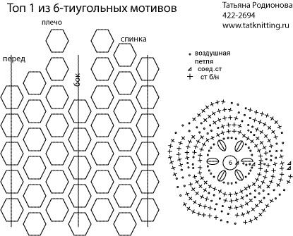 Шестиугольник. Из цветной нити