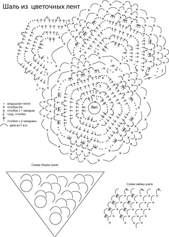 Начало вязания треугольной шали крючком схемы