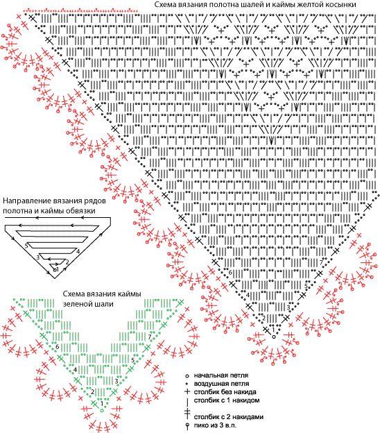 Схем для вязания шалей великое множество, но каждая мастерица, используя уже опробованную другими схему...