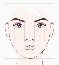 Форма лица. Определяем какая у вас форма лица