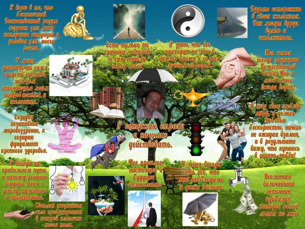 Образцы картинок для карты желаний