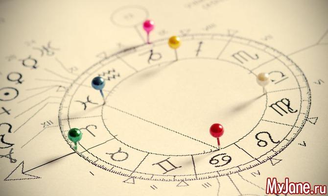 Об астрологии кратко