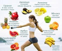 Фрукты и ягоды, наиболее полезные для здоровья