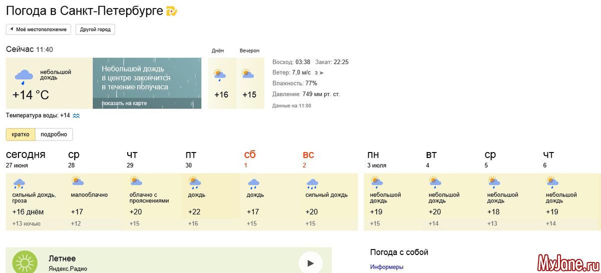 погода в питере на сегодня подробно видео упражнений при