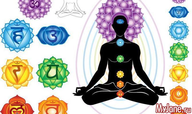 Азбука йоги: Вторая чакра Свадхистана