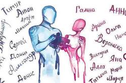 Галина Янко рассказала, способно ли имя изменить судьбу человека