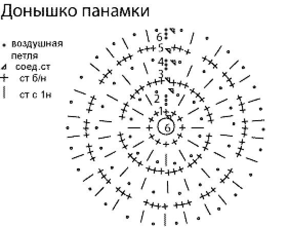 Связать крючком круг схема